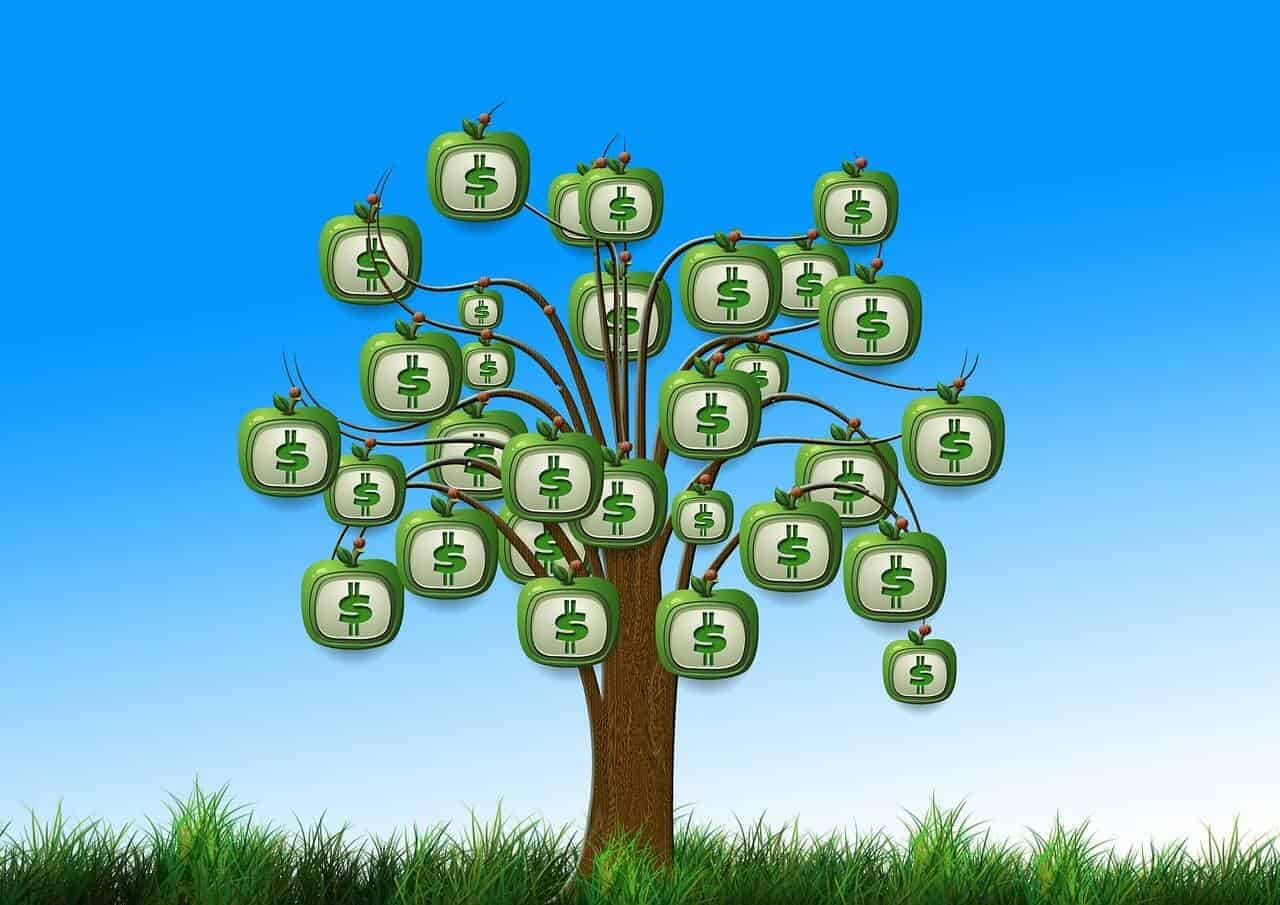 Compensation Questions